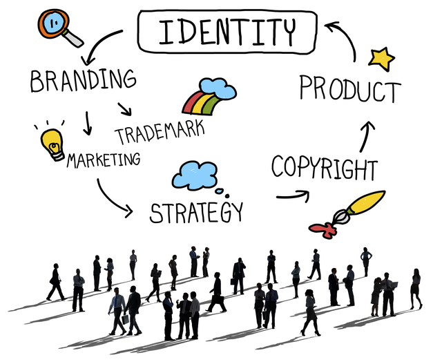 Identity Marketing Product Branding Value Concept